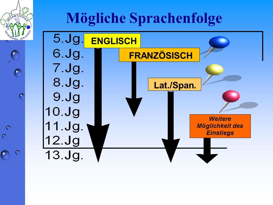 Mögliche Sprachenfolge