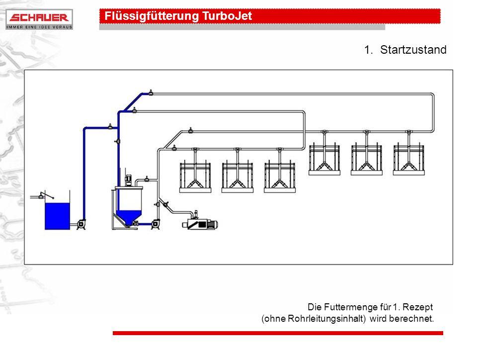 1. Startzustand Die Futtermenge für 1. Rezept (ohne Rohrleitungsinhalt) wird berechnet.