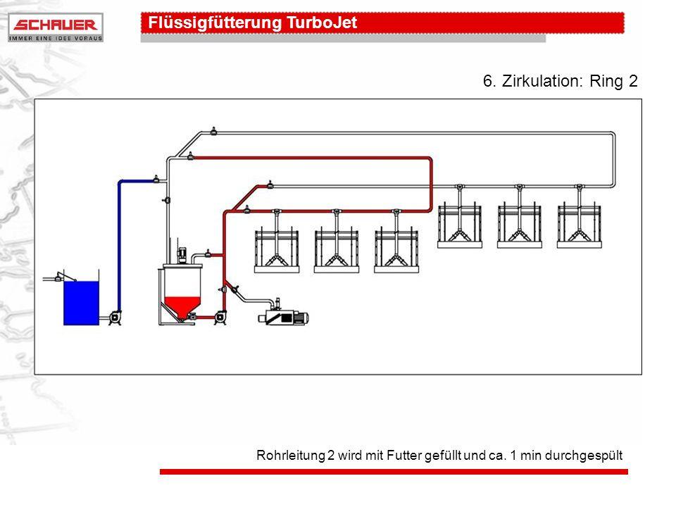 6. Zirkulation: Ring 2 Rohrleitung 2 wird mit Futter gefüllt und ca. 1 min durchgespült