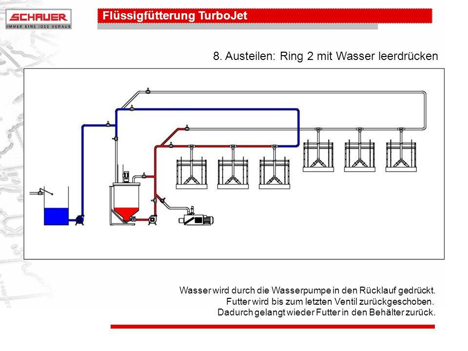 8. Austeilen: Ring 2 mit Wasser leerdrücken