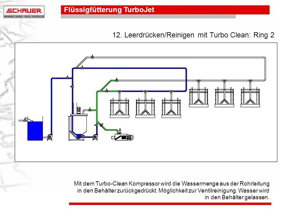 12. Leerdrücken/Reinigen mit Turbo Clean: Ring 2
