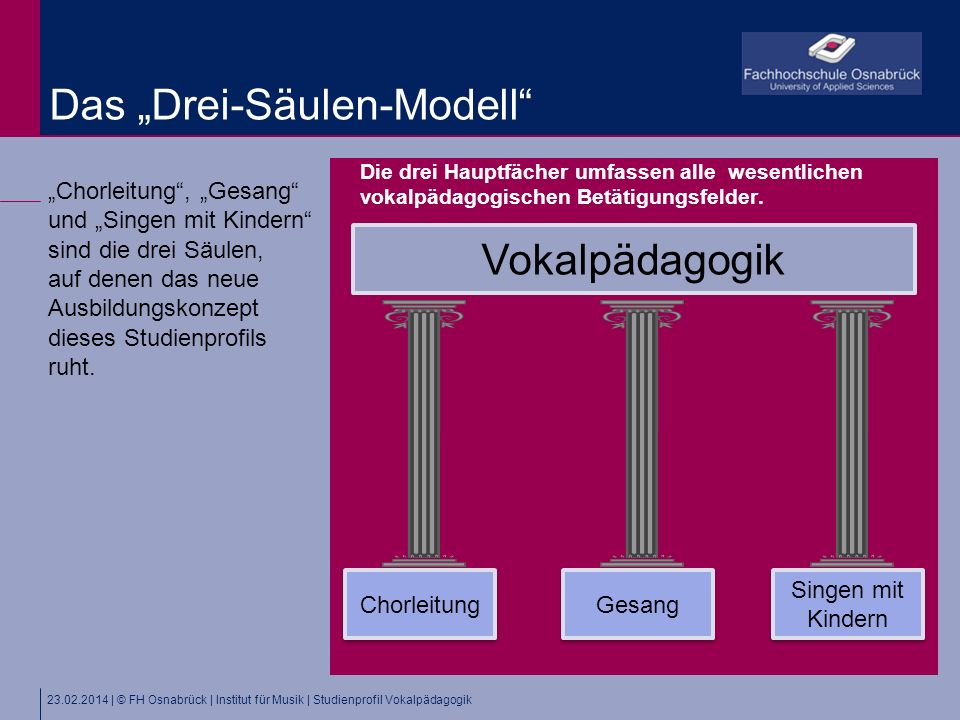 """Das """"Drei-Säulen-Modell"""