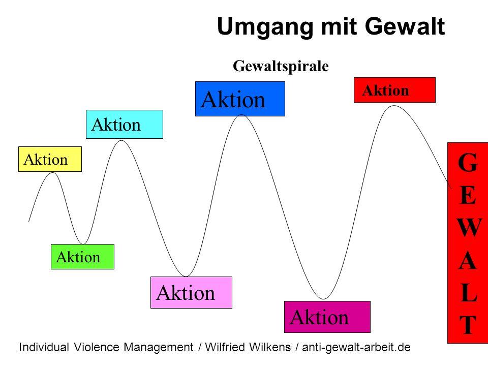 GEWALT Umgang mit Gewalt Aktion Aktion Aktion Aktion Gewaltspirale