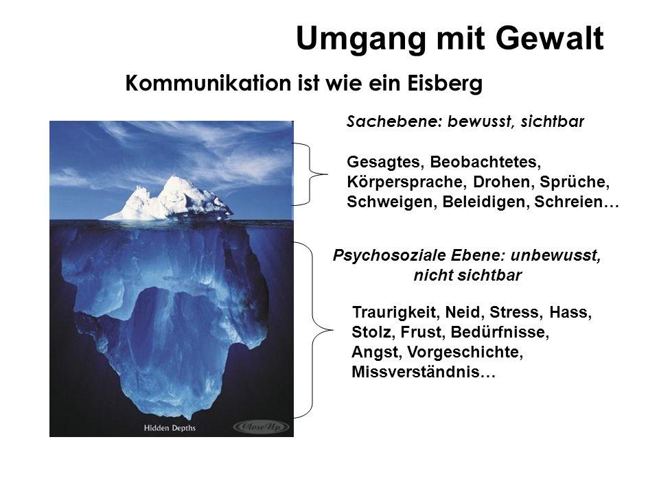 Umgang mit Gewalt Kommunikation ist wie ein Eisberg