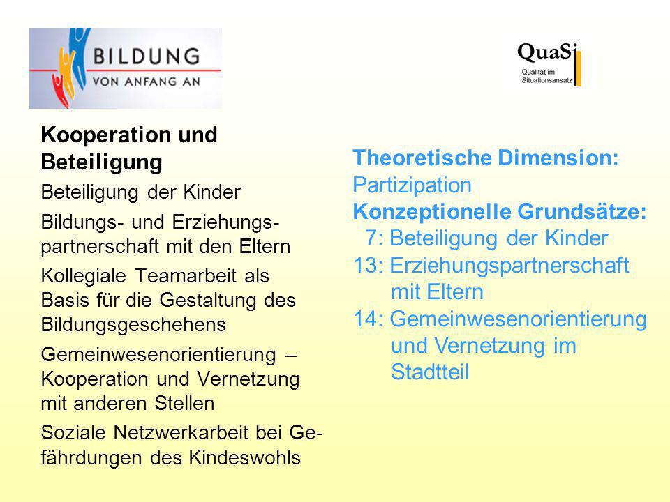 Kooperation und Beteiligung Theoretische Dimension: Partizipation