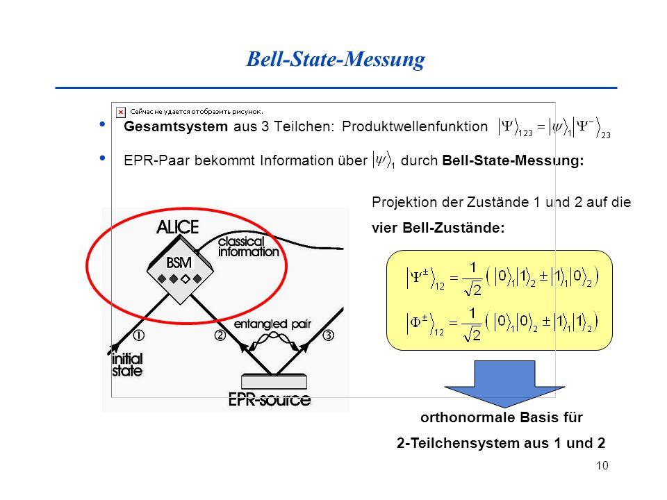 orthonormale Basis für 2-Teilchensystem aus 1 und 2