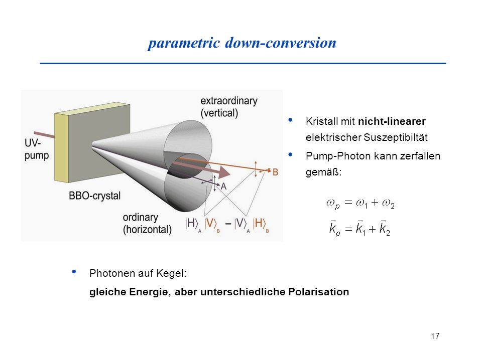 parametric down-conversion