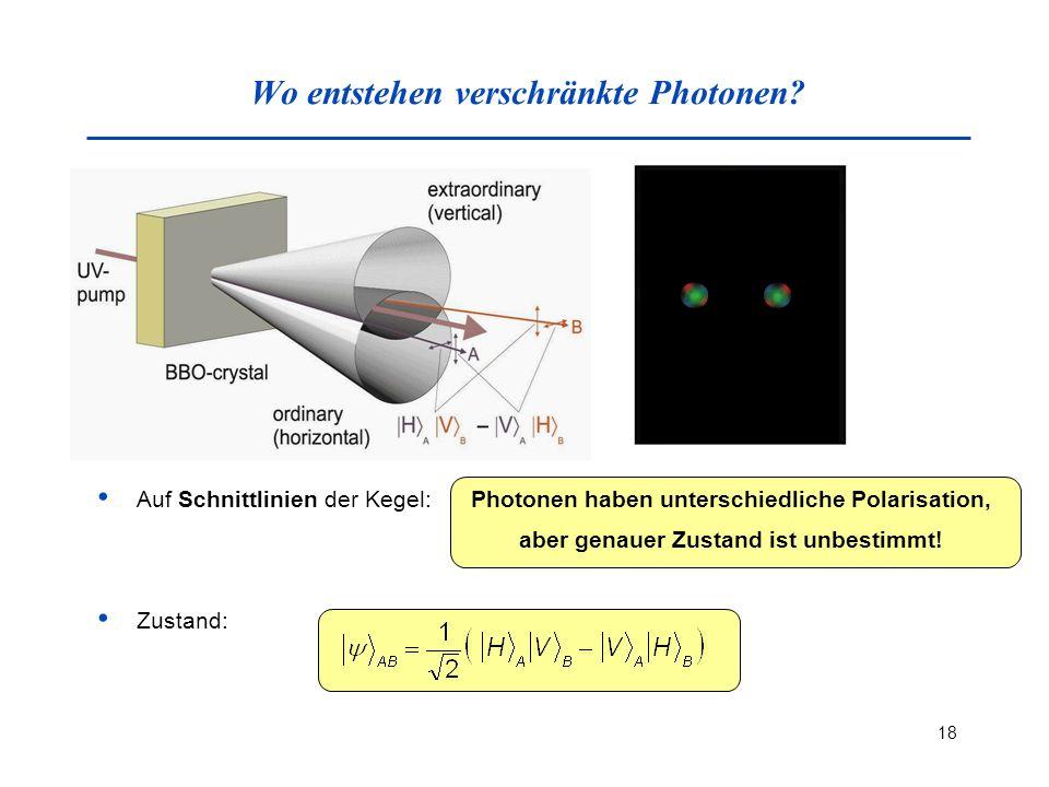 Wo entstehen verschränkte Photonen