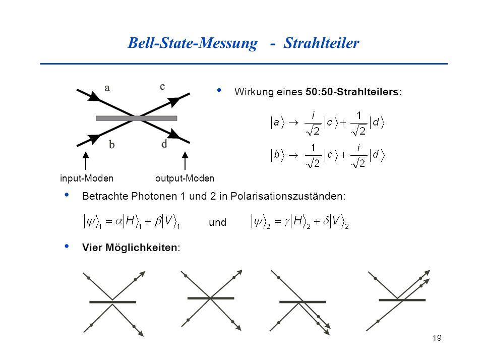 Bell-State-Messung - Strahlteiler