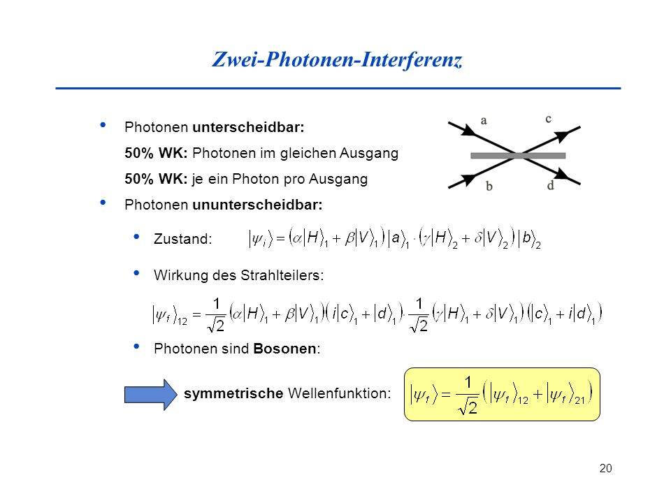 Zwei-Photonen-Interferenz