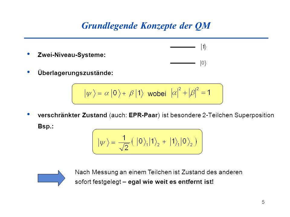 Grundlegende Konzepte der QM
