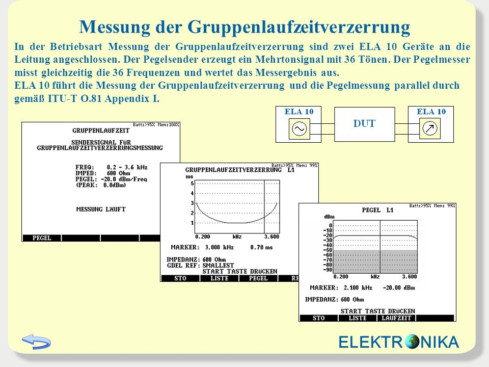Messung der Gruppenlaufzeitverzerrung