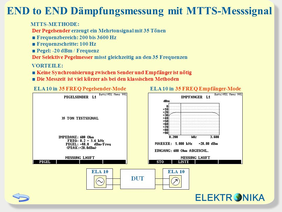 END to END Dämpfungsmessung mit MTTS-Messsignal