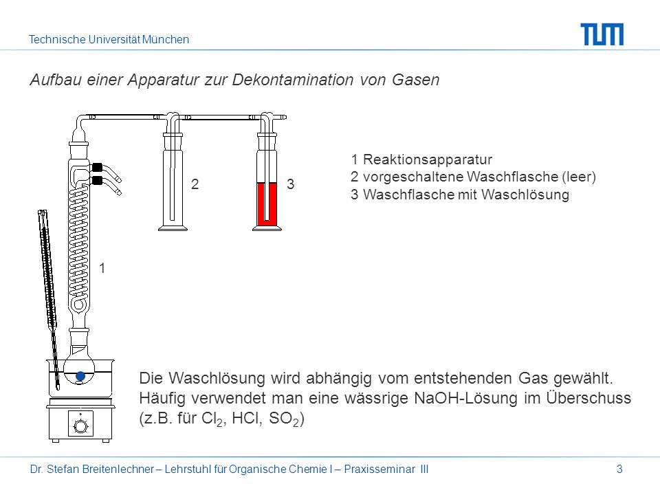Aufbau einer Apparatur zur Dekontamination von Gasen
