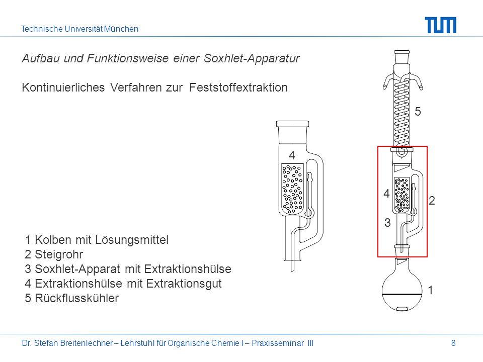 Aufbau und Funktionsweise einer Soxhlet-Apparatur