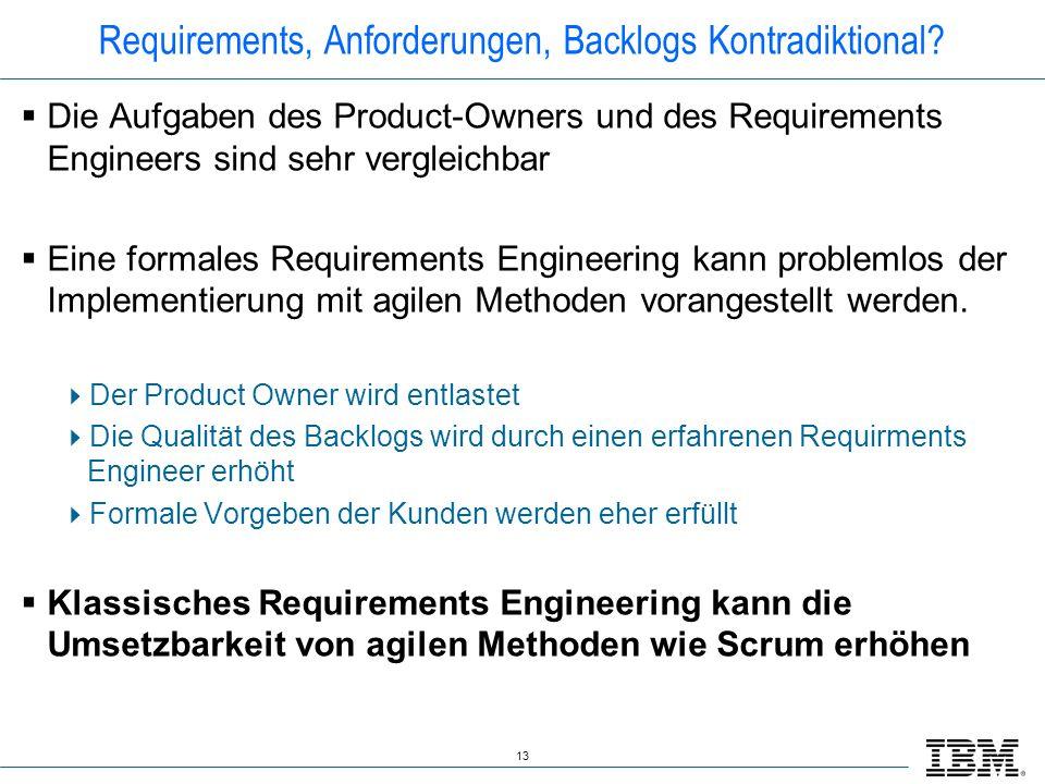 Requirements, Anforderungen, Backlogs Kontradiktional