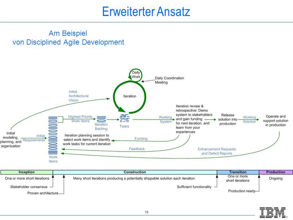 Am Beispiel von Disciplined Agile Development