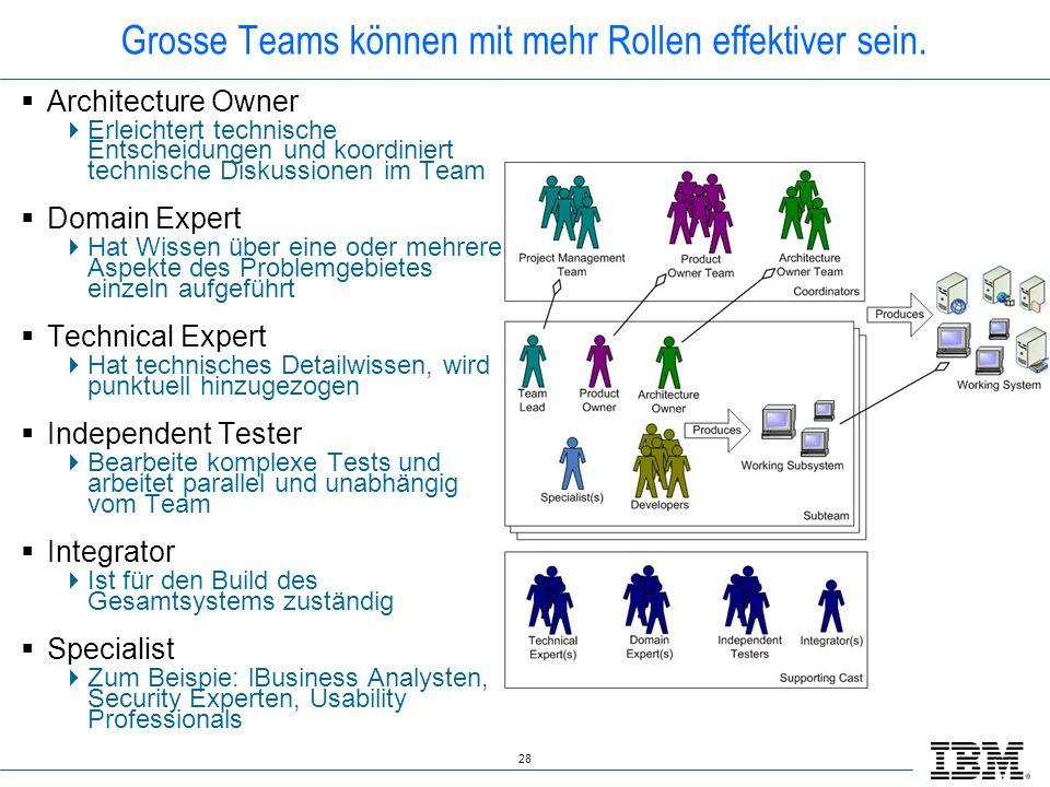 Grosse Teams können mit mehr Rollen effektiver sein.