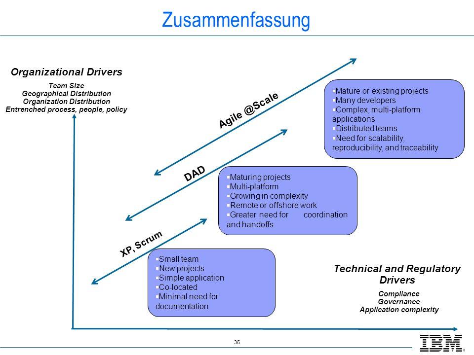 Zusammenfassung Organizational Drivers Agile @Scale DAD