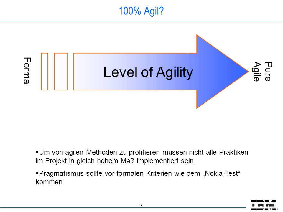 Level of Agility 100% Agil Formal Pure Agile