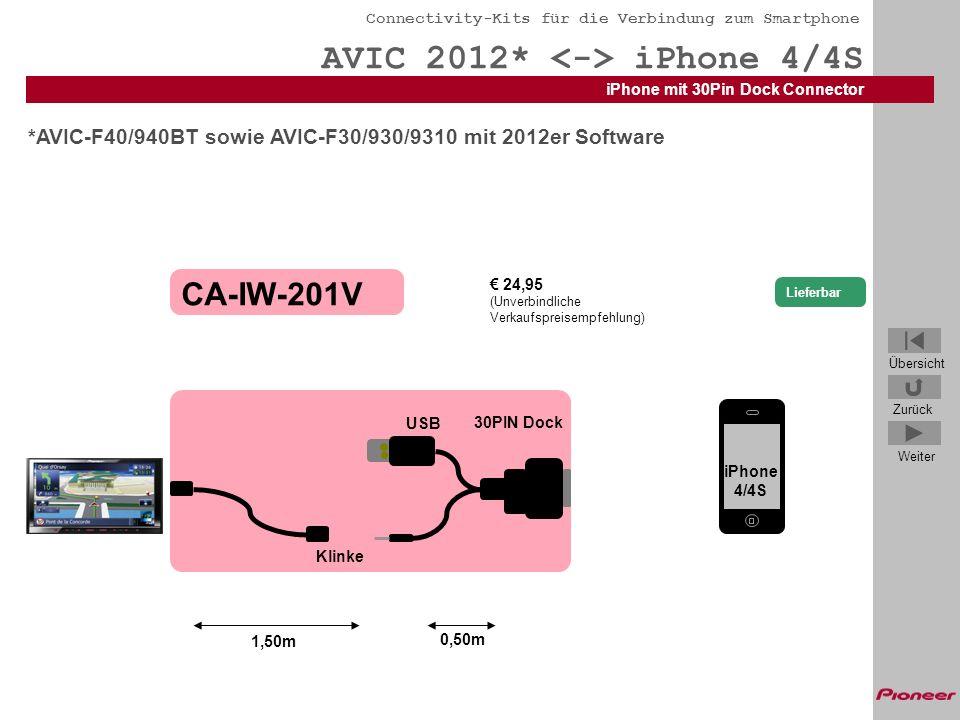 AVIC 2012* <-> iPhone 4/4S
