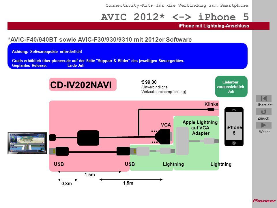 AVIC 2012* <-> iPhone 5