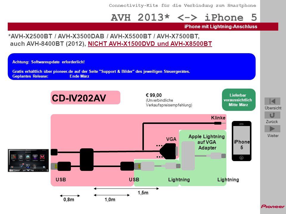 AVH 2013* <-> iPhone 5 CD-IV202AV