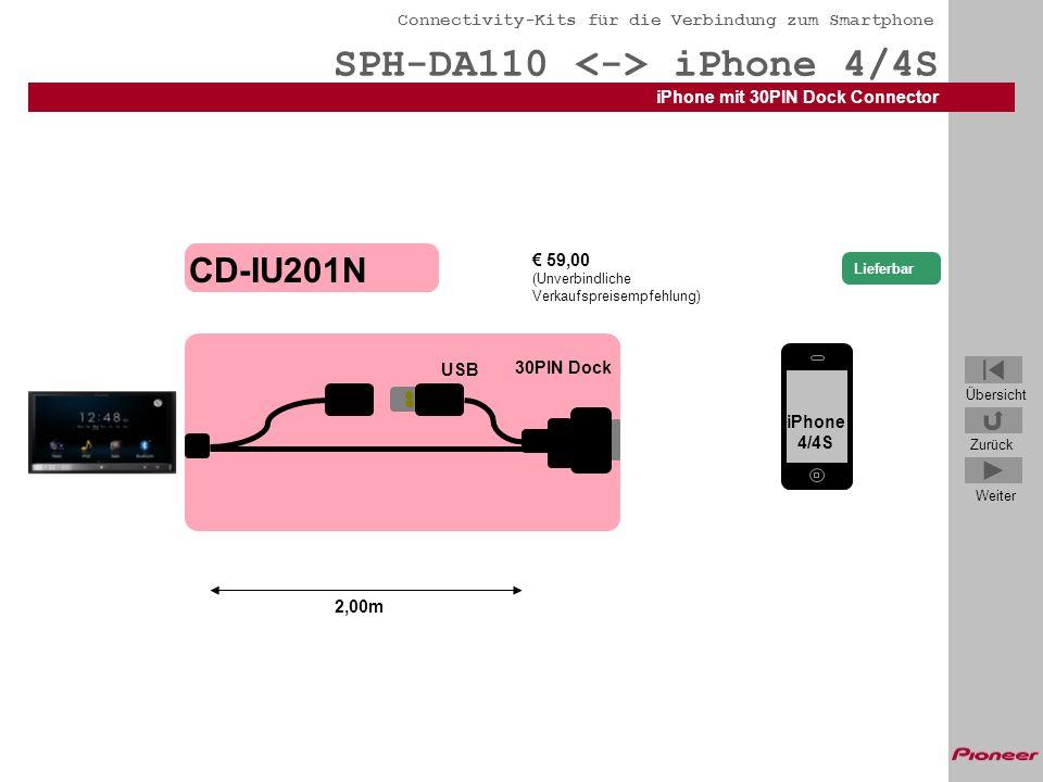 SPH-DA110 <-> iPhone 4/4S