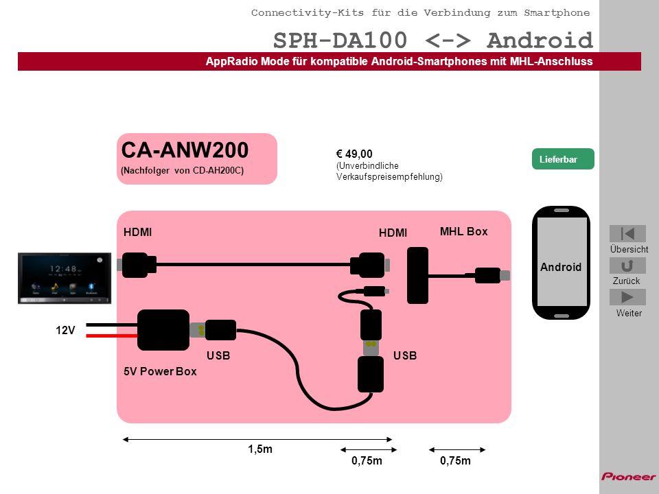 SPH-DA100 <-> Android
