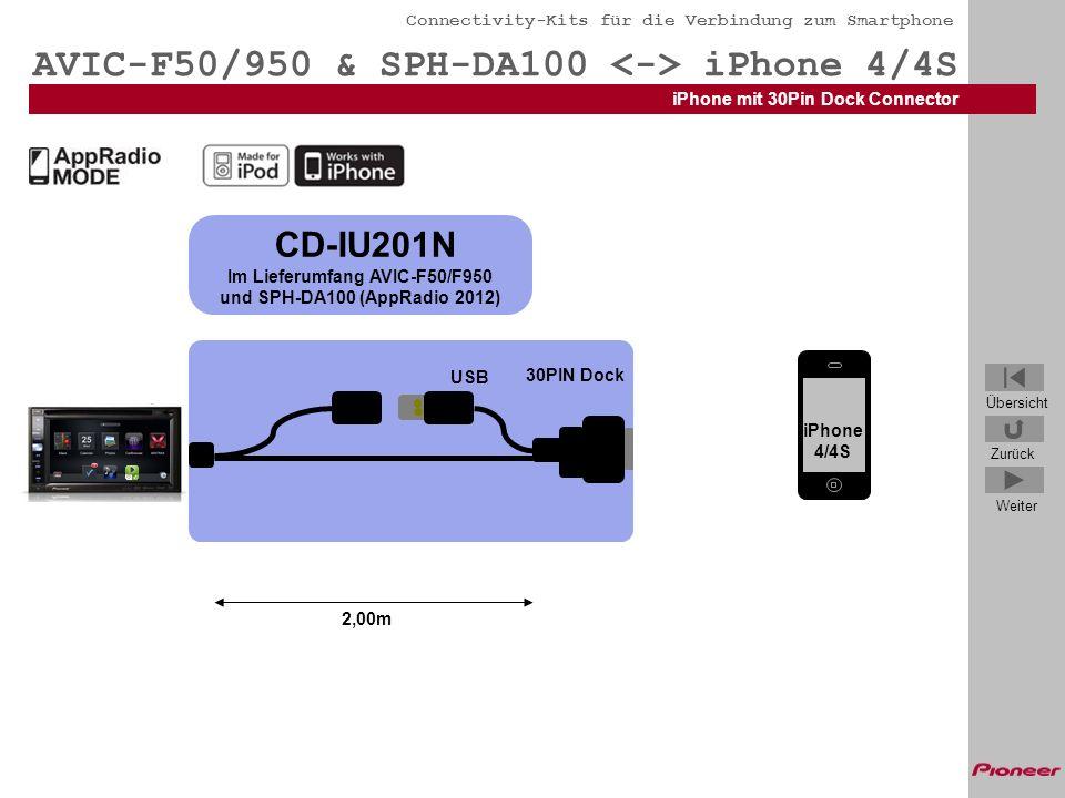 AVIC-F50/950 & SPH-DA100 <-> iPhone 4/4S