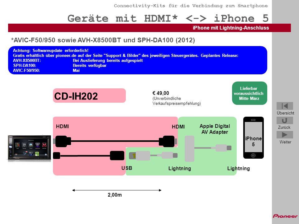 Geräte mit HDMI* <-> iPhone 5