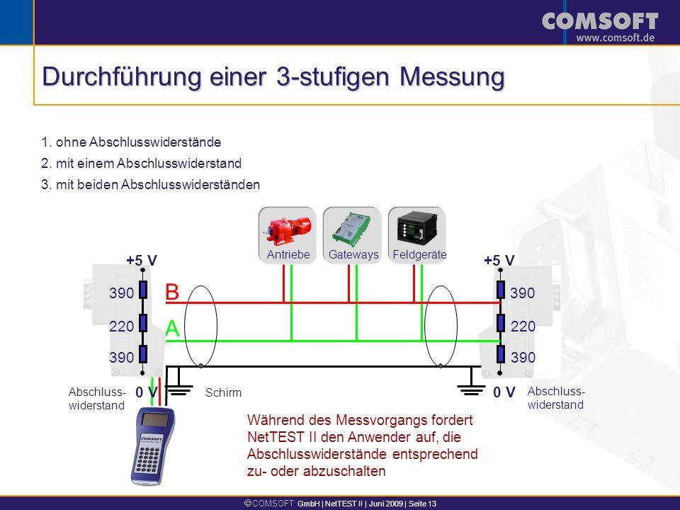 Durchführung einer 3-stufigen Messung