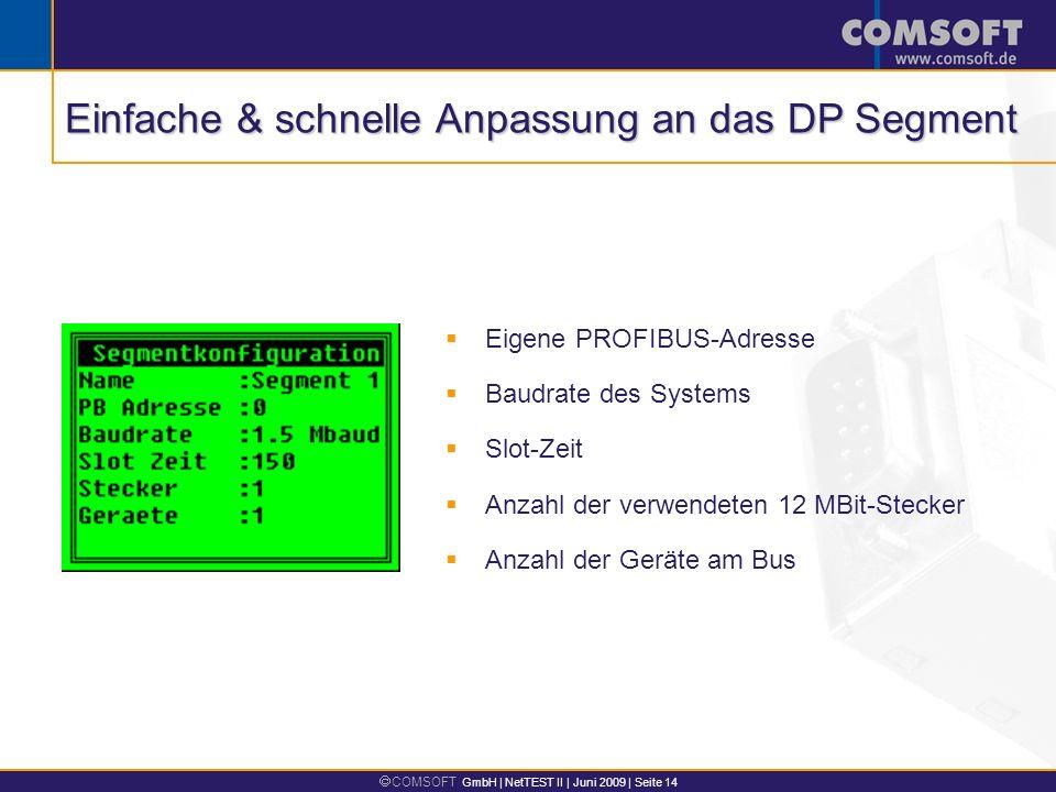Einfache & schnelle Anpassung an das DP Segment