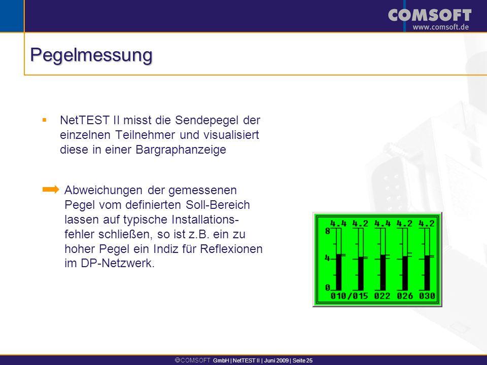 Pegelmessung NetTEST II misst die Sendepegel der einzelnen Teilnehmer und visualisiert diese in einer Bargraphanzeige.