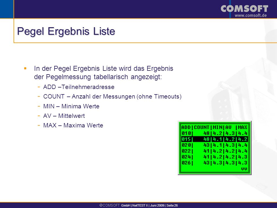 Pegel Ergebnis Liste In der Pegel Ergebnis Liste wird das Ergebnis der Pegelmessung tabellarisch angezeigt: