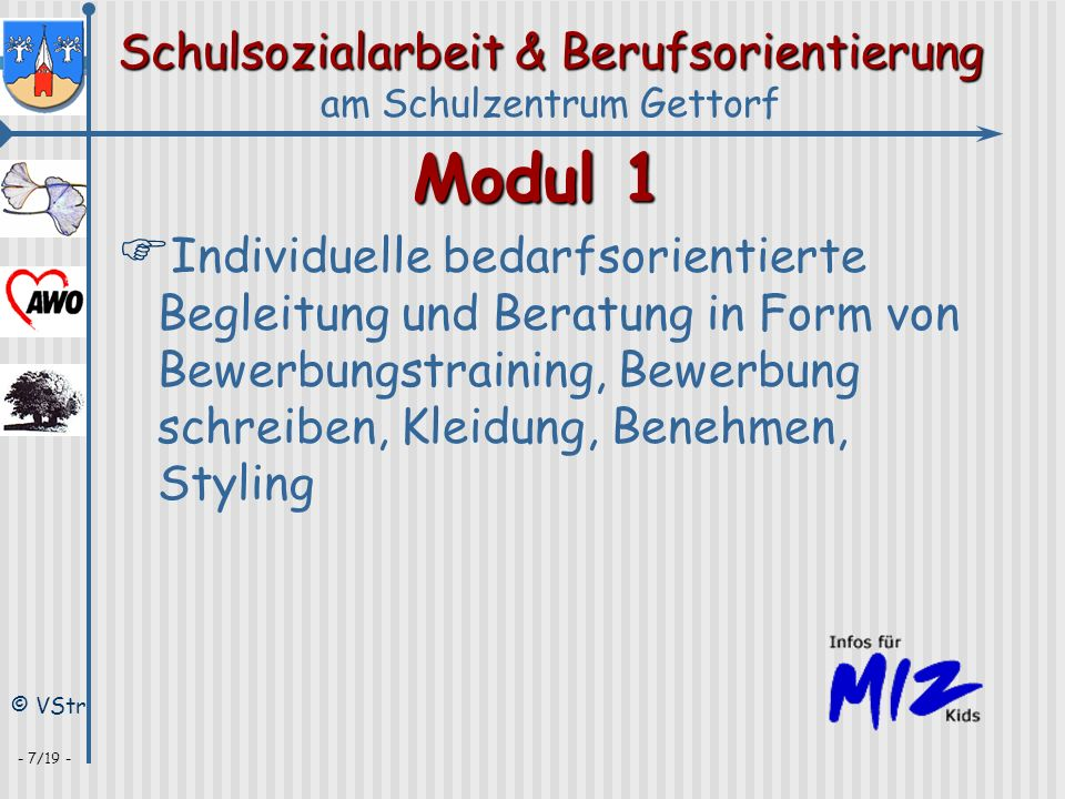 Modul 1 Individuelle bedarfsorientierte Begleitung und Beratung in Form von Bewerbungstraining, Bewerbung schreiben, Kleidung, Benehmen, Styling.