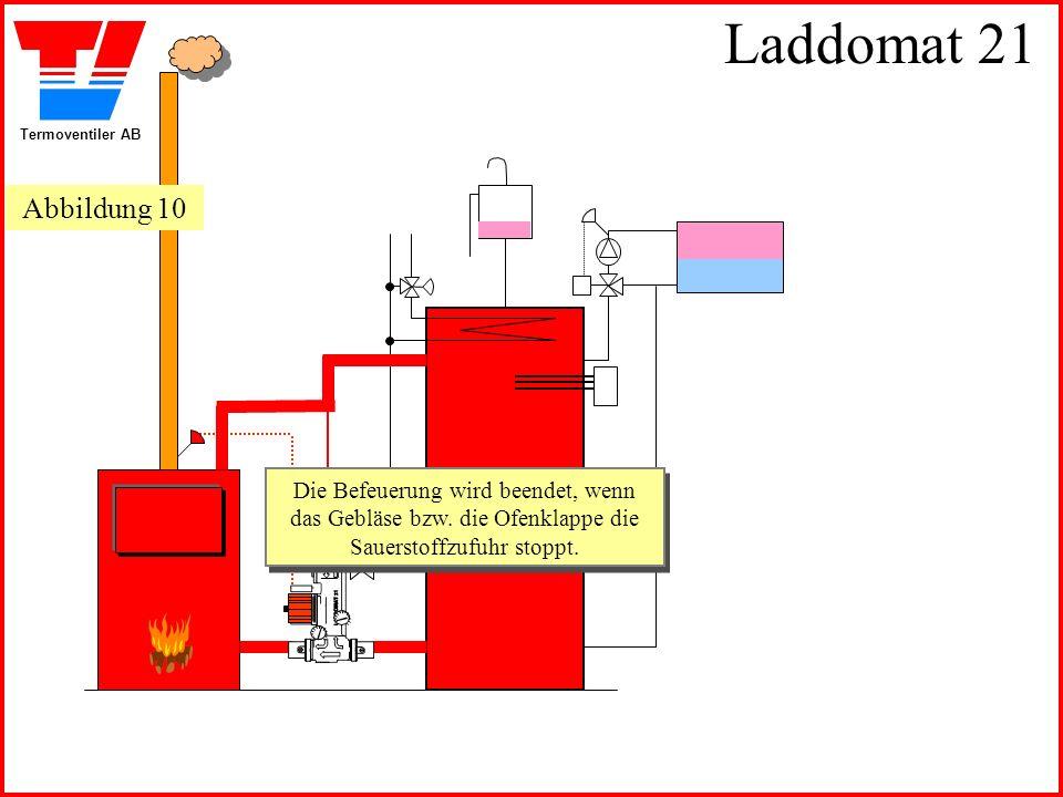 Laddomat 21 Abbildung 10. Die Befeuerung wird beendet, wenn das Gebläse bzw.