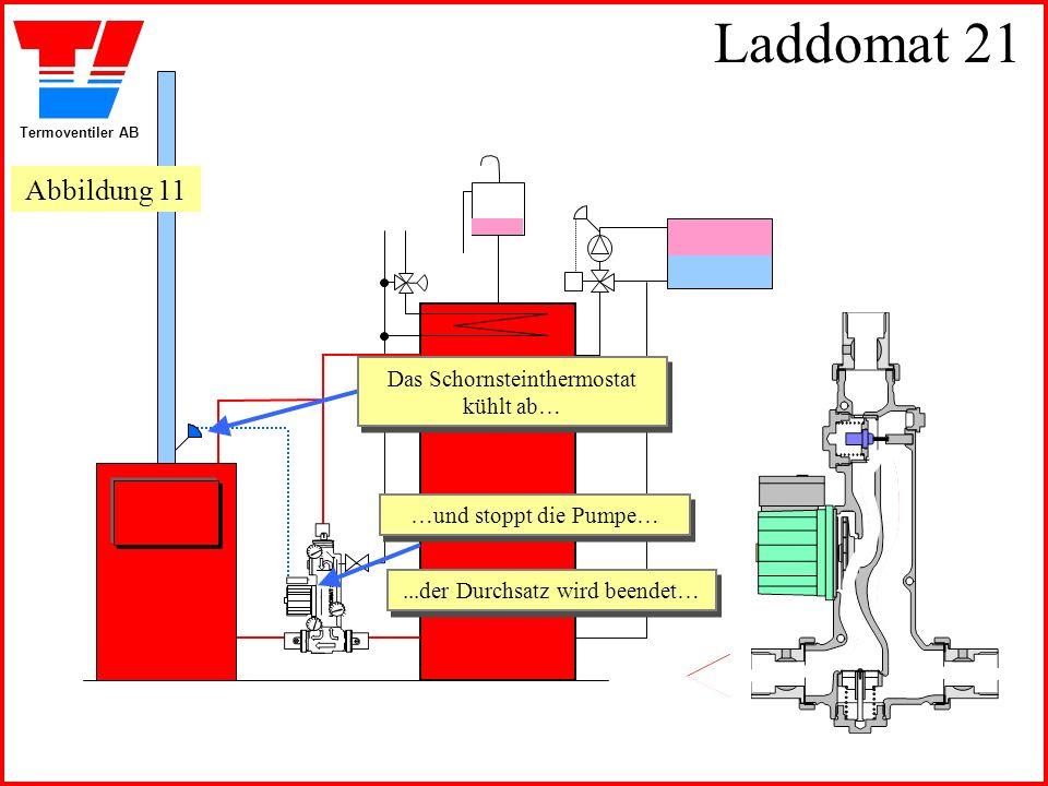 Laddomat 21 Abbildung 11 Das Schornsteinthermostat kühlt ab…