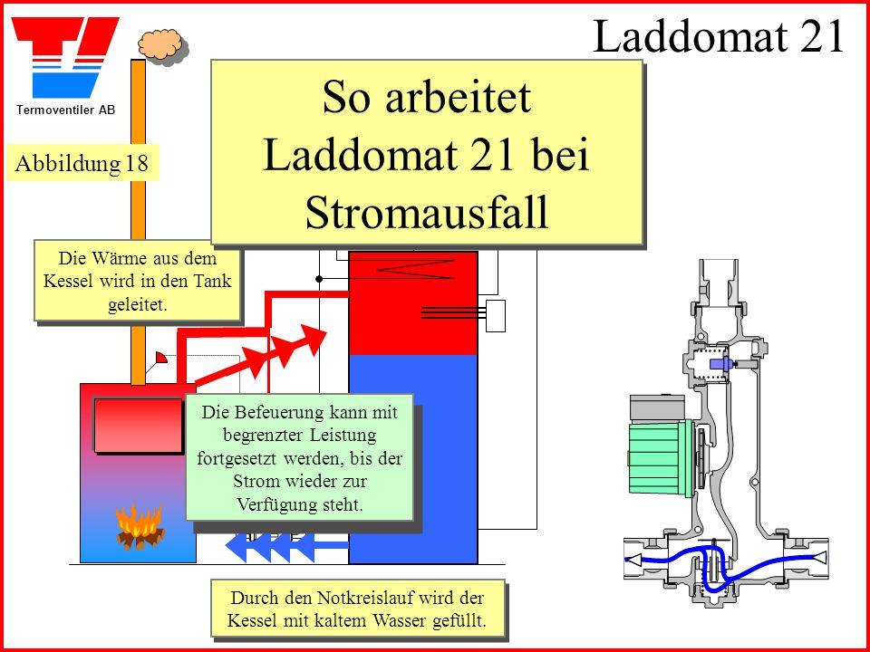 So arbeitet Laddomat 21 bei Stromausfall