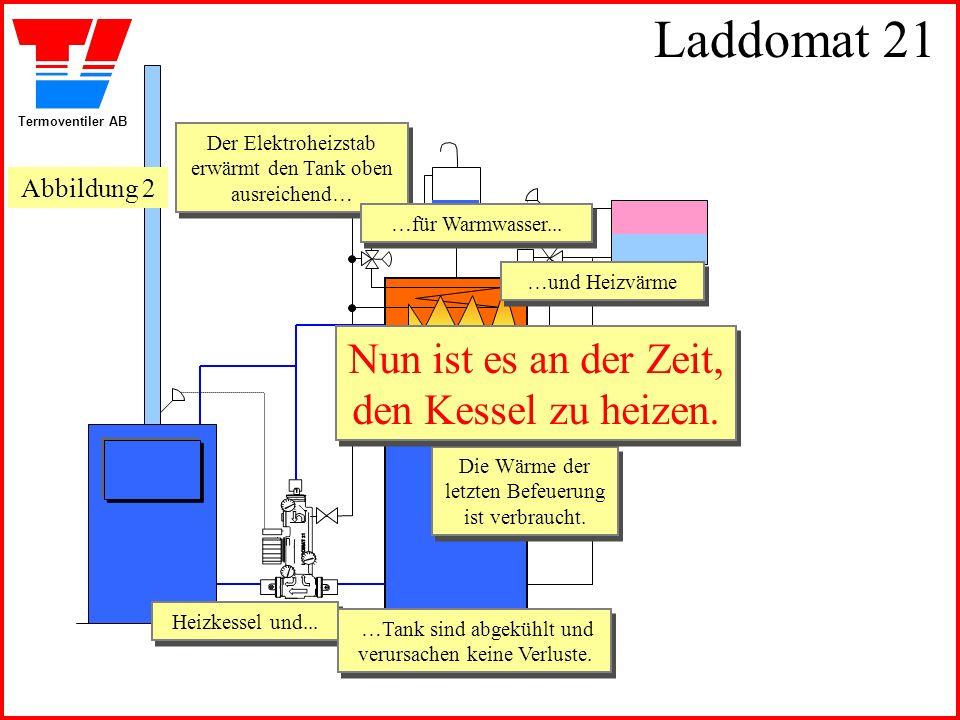 Laddomat 21 Nun ist es an der Zeit, den Kessel zu heizen. Abbildung 2