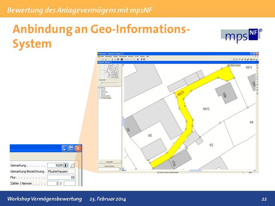 Anbindung an Geo-Informations- System