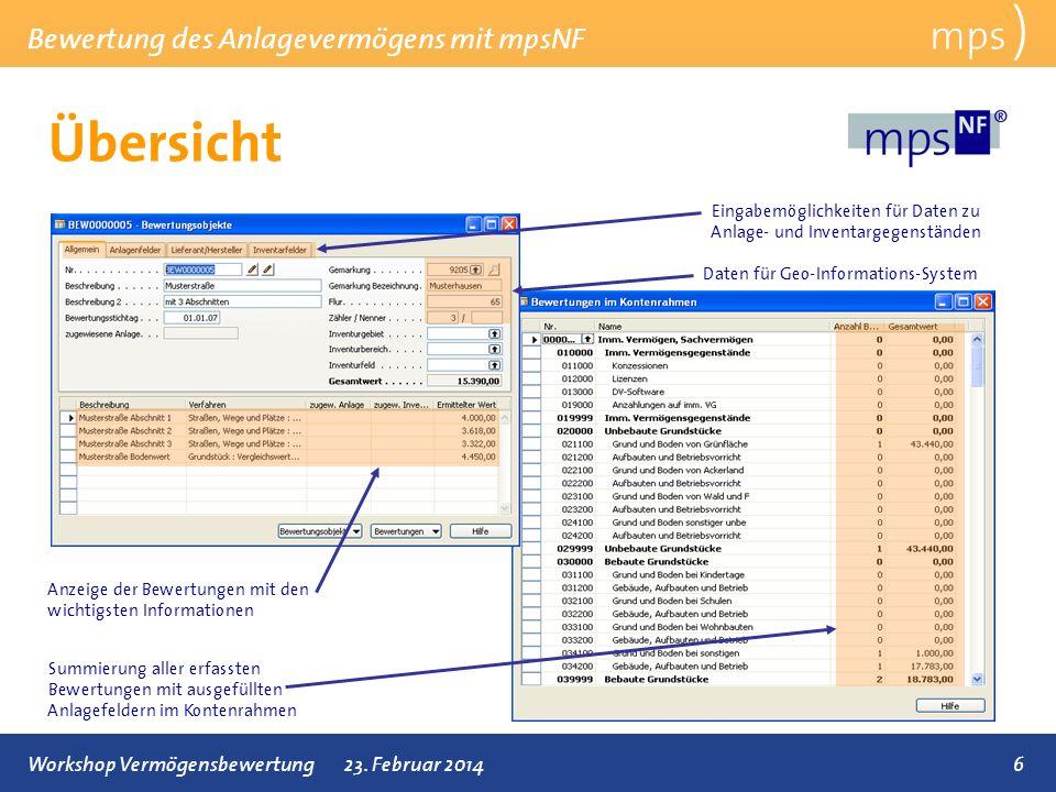 mps ) Übersicht. Eingabemöglichkeiten für Daten zu Anlage- und Inventargegenständen. Daten für Geo-Informations-System.