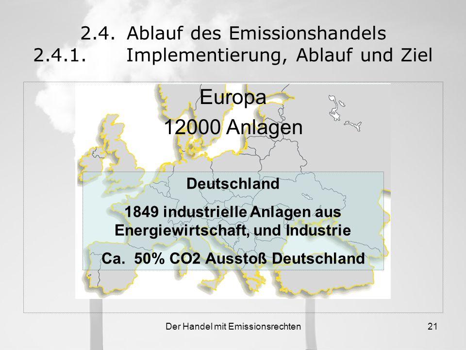 2. 4. Ablauf des Emissionshandels 2. 4. 1