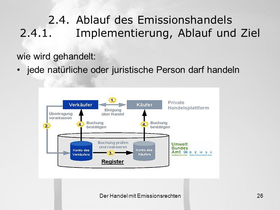 Der Handel mit Emissionsrechten