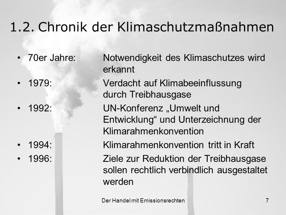 1.2. Chronik der Klimaschutzmaßnahmen