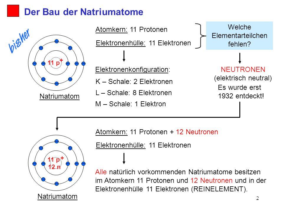 Der Bau der Natriumatome