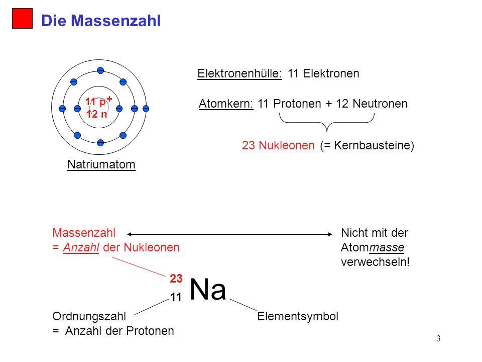 Wunderbar Verständnis Der Atom Arbeitsblatt Zeitgenössisch ...