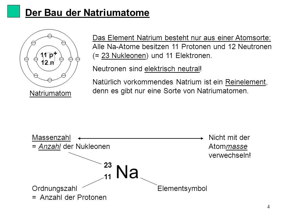 Na Der Bau der Natriumatome Natriumatom