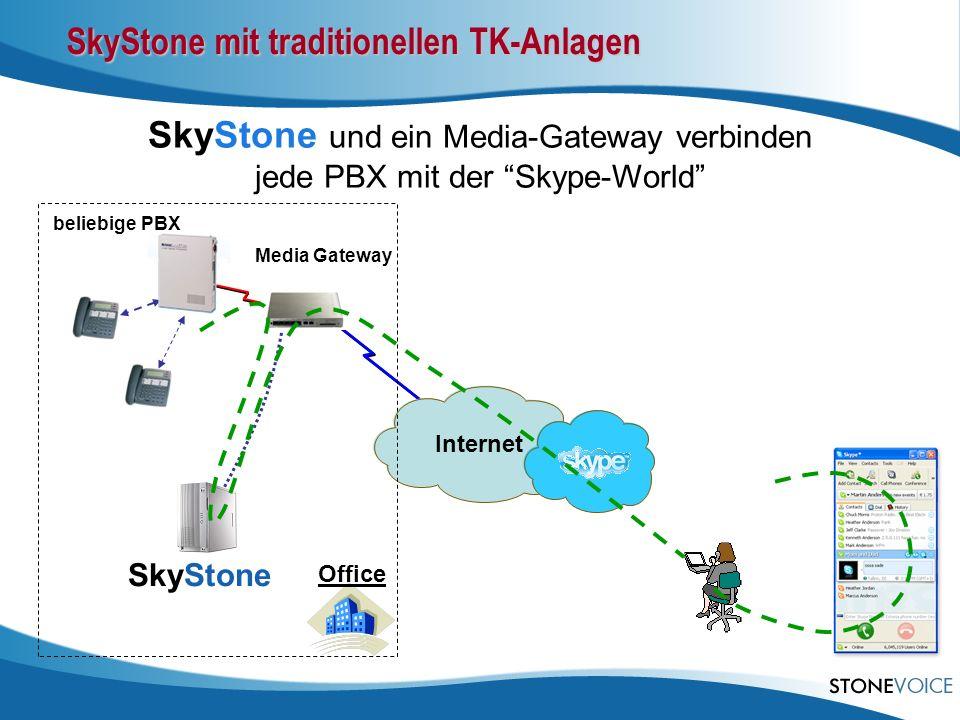 SkyStone mit traditionellen TK-Anlagen