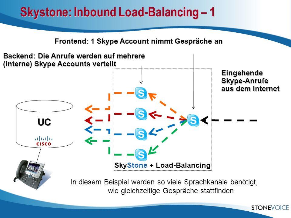 Skystone: Inbound Load-Balancing – 1